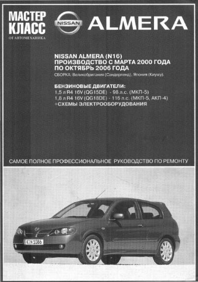 Инструкция по эксплуатации Nissan Almera  (Ниссан Алмера)